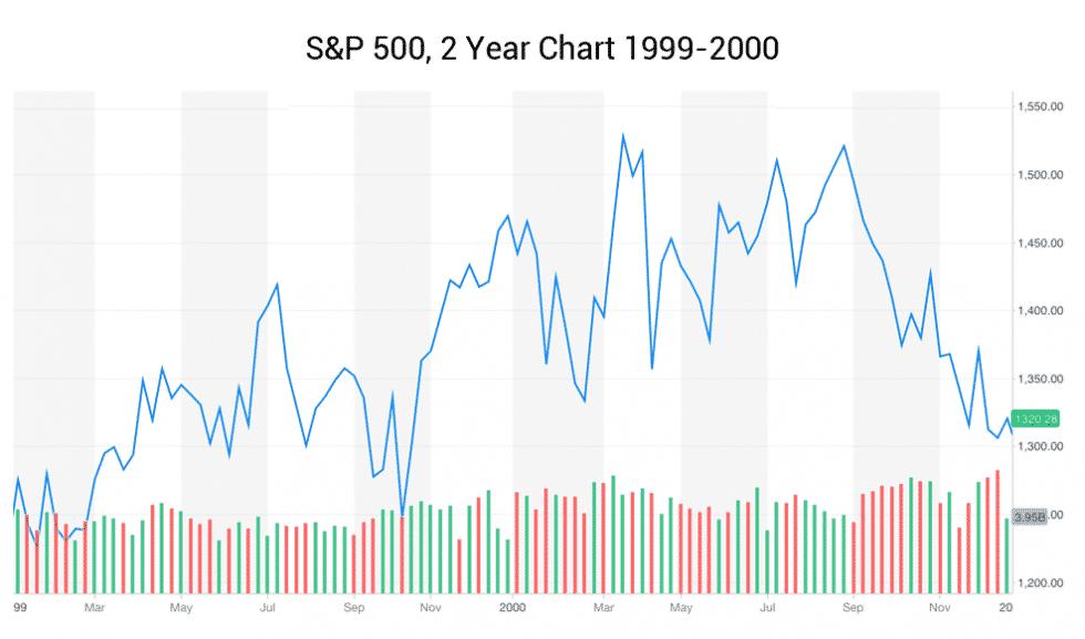 , Michael Markowski: Market Ripens For Correction…Or Crash