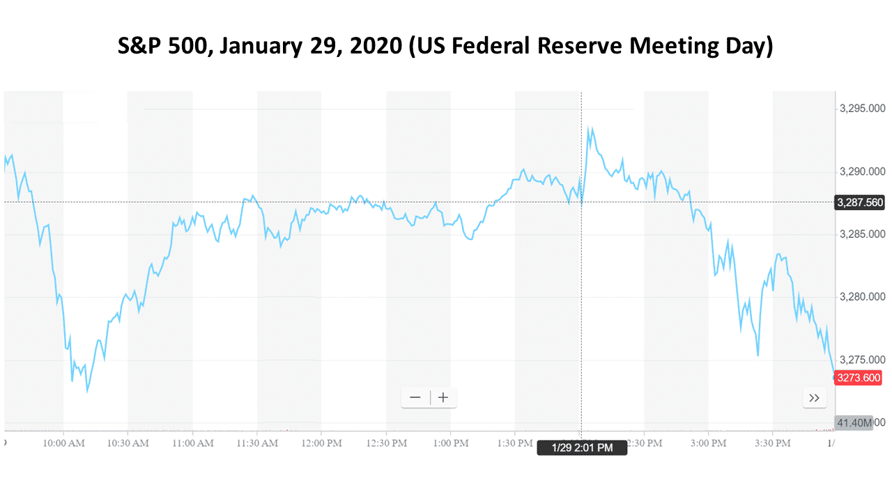 , Michael Markowski: Fed Downgrades U.S. Household Spending