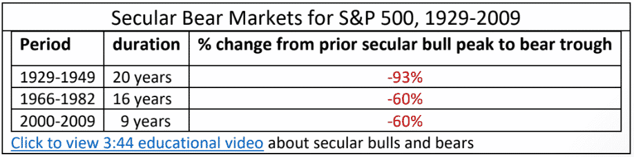 , Michael Markowski: Difference Between Market Corrections & Crashes